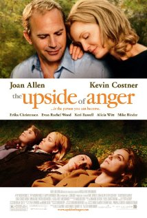 subtitrare The Upside of Anger (2005)
