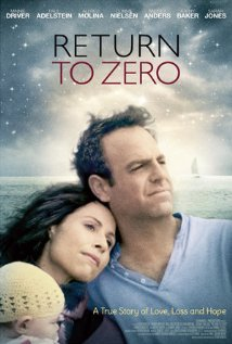 subtitrare Return to Zero (2014)